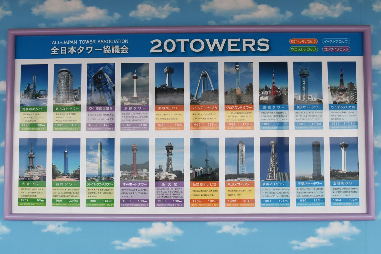beppu-2019-balade-en-ville-beppu-tower-20-tours